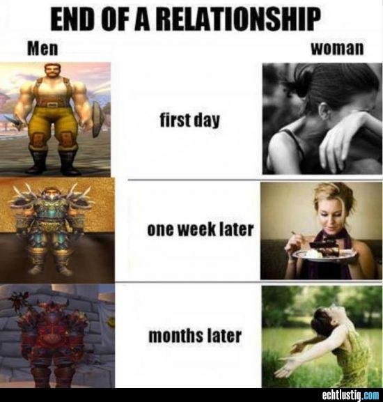 Ende einer Beziehung