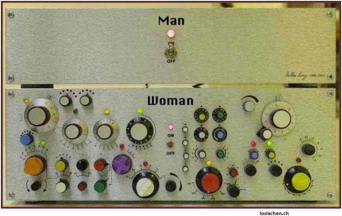 Komplizierte Frauenwelt
